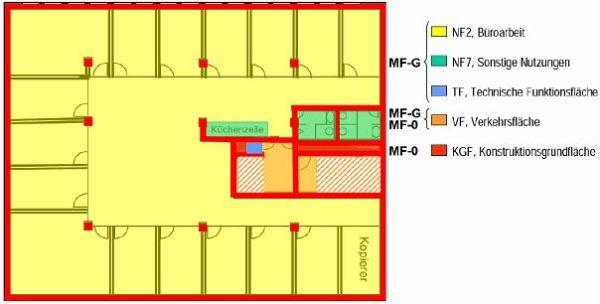 Gebäudebestandsplan3 - Gebäudebestandsvermessung - Struckmeyer GmbH