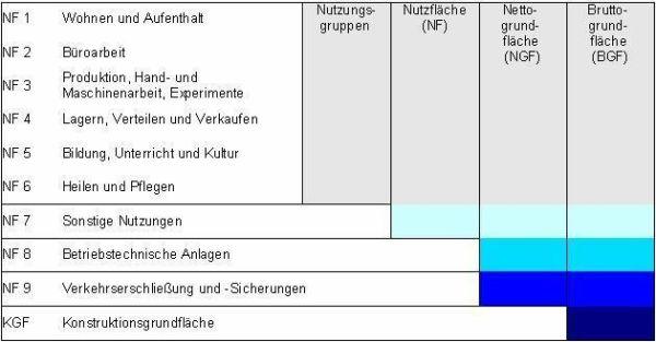 Gebäudebestandsplan4 - Gebäudebestandsvermessung - Struckmeyer GmbH